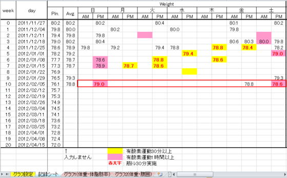 120212data-we.PNG