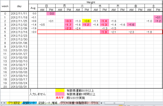 121223data-we.PNG