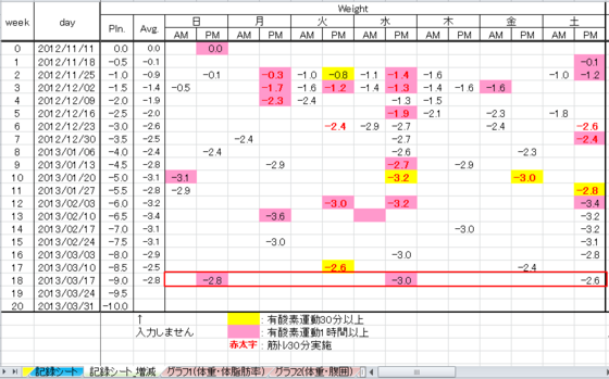 130324data-we.PNG